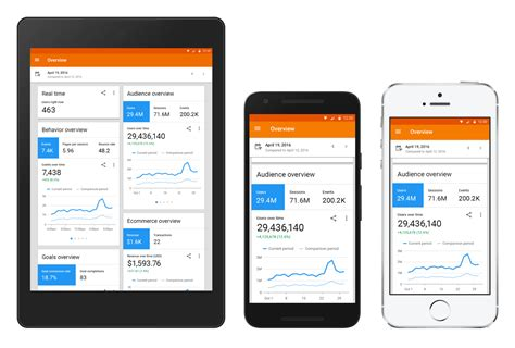 mobile with analytics redesigned analytics mobile app now