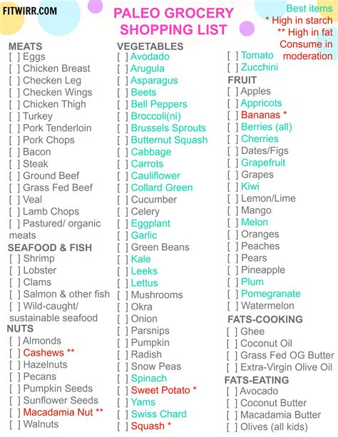 Printable Paleo Food List paleo diet food list what to eat and not to eat