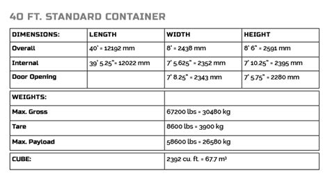 boat note shipping container specs saratoga forwarding co inc