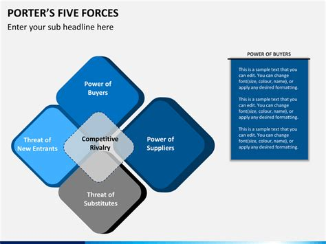 porter s 5 forces template porter s 5 forces powerpoint template sketchbubble