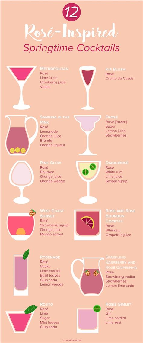 pink cocktail 25 best ideas about pink cocktails on pinterest pink