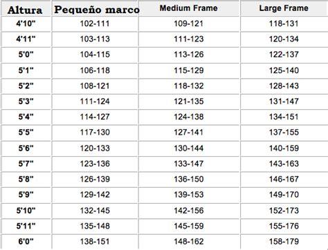 tabla de peso corporal de metros y libras peso ideal mujer bing images