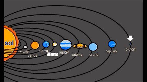 fotos del sistema solar los planetas para ni 241 os sistema solar youtube