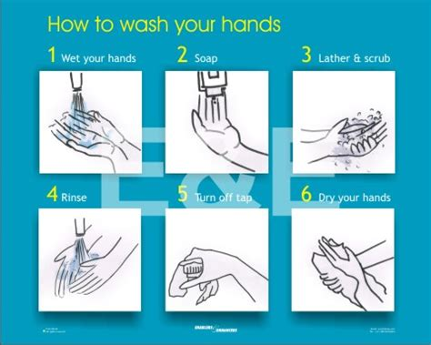 How To Wash Your by Employee Welfare Posters Canteen Posters Don T Waste Food