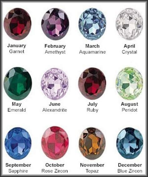 color birthstones birthstone jewelry