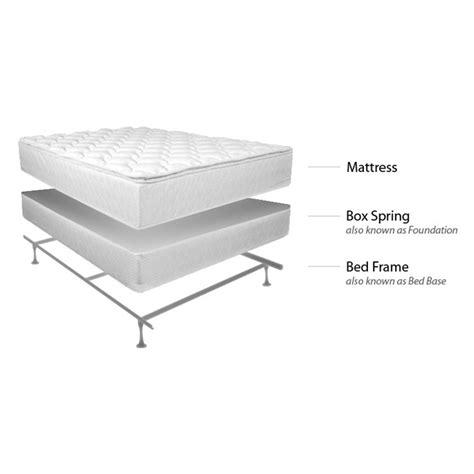 Mattress Boxspring Set by Bed Frame Mattress Box