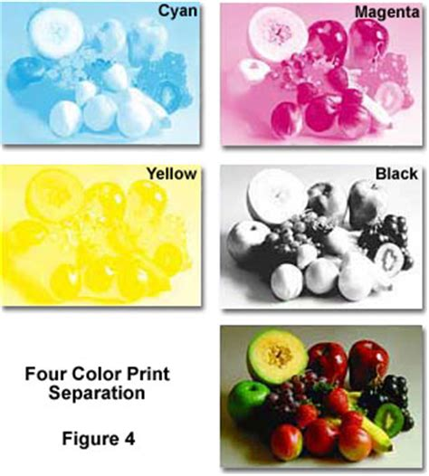 4 primary colors molecular expressions science optics and you light and