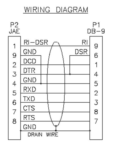 computer serial pinout ricochet sx pc modem cable pinout and wiring pinouts ru