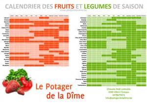 potager de la d 238 me 187 fruits et l 233 gumes de saison