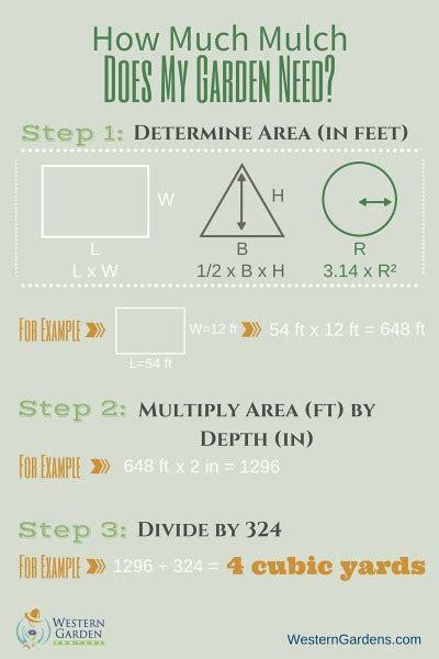 calculate mulch western garden centers
