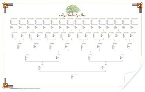 family tree with cousins template family tree with cousins template