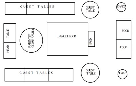 Floor Plan For Wedding Reception | floor plan possibilities weddingbee