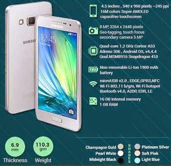 Harga Samsung A3 5 7 spesifikasi dan estimasi harga terbaru samsung galaxy a3