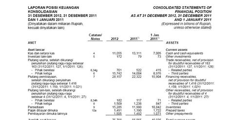 contoh laporan yang sudah jadi dessy s tasks tugas sofskill 2 analisis laporan keuangan