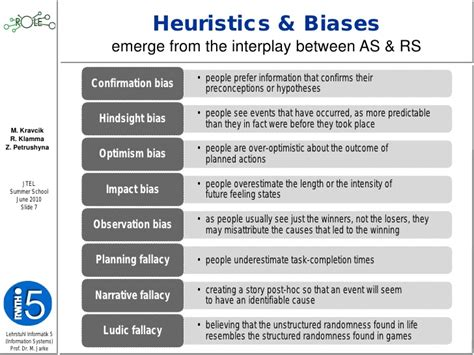 design heuristics meaning how can behavioral and cognitive psychology inform design