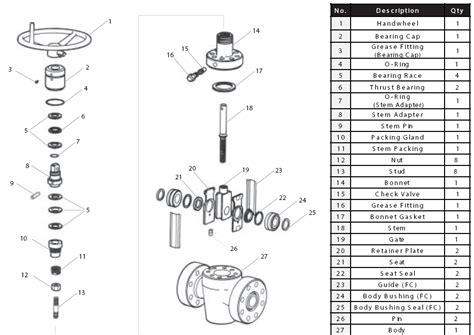 gate valve parts diagram september 2013 user guide