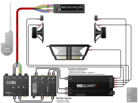 wiring diagram car audio lifier wiring diagram
