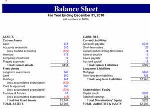 Household Planner download balance sheet