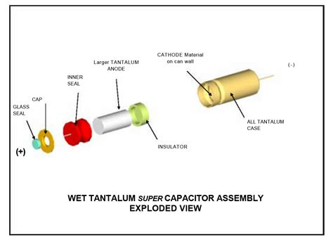n30 wah inductor tantalum capacitor applications 28 images tantalum electrolytic capacitor uses 28 images nic