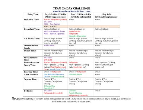 24 day challenge meal guide so here s my thing advocare 24 day challenge daily guides