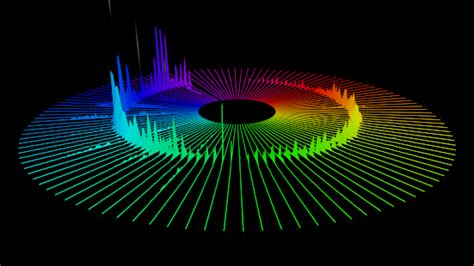 visualizer music spectrum music visualizer android apps on google play
