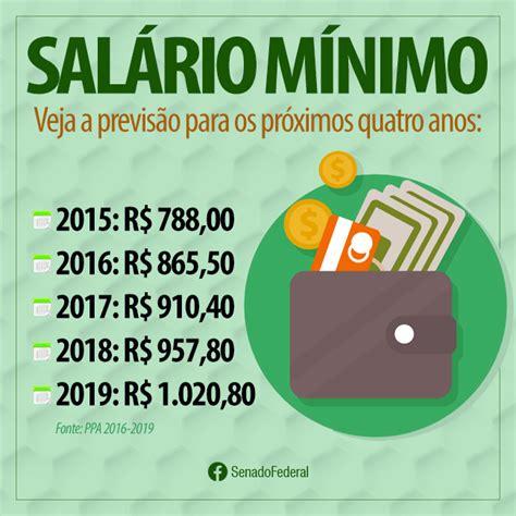 qual o valor minimo de retencao do inss em 2016 sobral em revista governo prev 234 sal 225 rio m 237 nimo acima de r