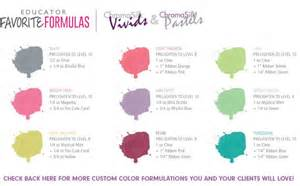 pravana color formulas chromasilk pravana hair color search haaaaaaiir