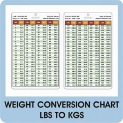 mobility disability weight conversion chart
