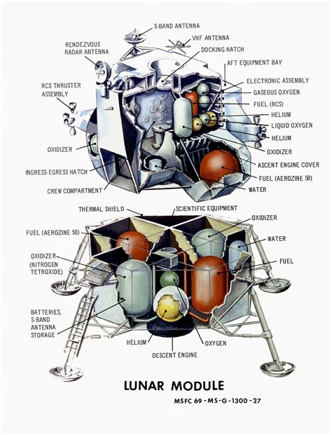 lunar module diagram notes husk org i ve previously posted diagrams of the