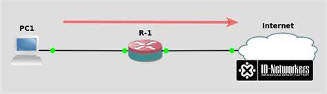 forward firewall lab e firewall filter forward di mikrotik coretan