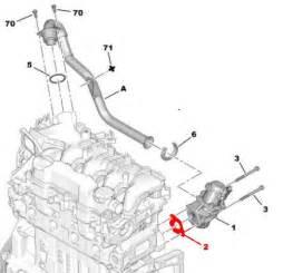 d 233 sactiver la vanne egr sur un moteur 1 6 hdi 206