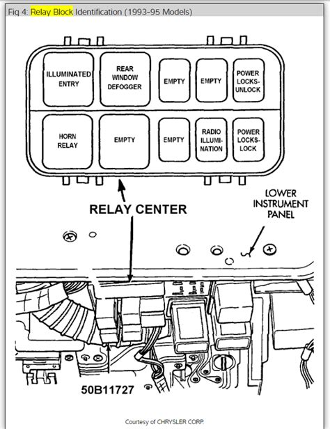 1988 jeep horn wiring diagram k grayengineeringeducation