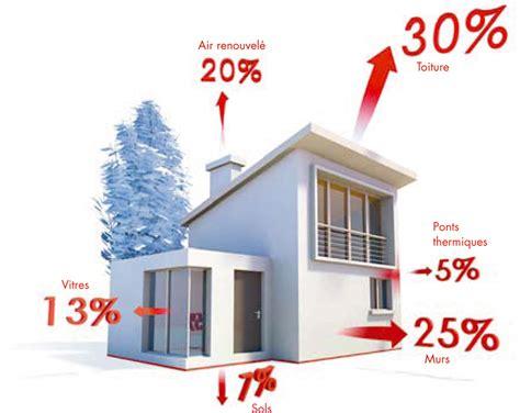 Déperdition Thermique Maison 4890 d 233 perdition de chaleur maison ventana