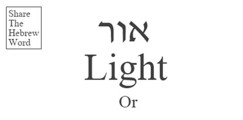 comfort in hebrew the gallery for gt words of hope and strength