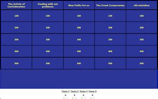 Chris 21st Century Learning Blog Quot I Ll Take Easy Easy Jeopardy Template