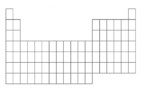 tablas en blanco para imprimir tabla periodica para colorear imagui
