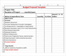 Proposed Budget Template Research Proposal Budget