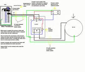 220v wiring diagram panelboard wiring a 220 circuit breaker how to hook up a 220 breaker 3