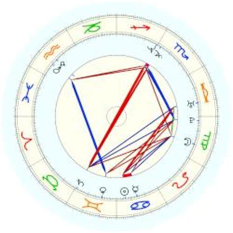 elon musk date of birth elon musk horoscope for birth date 28 june 1971 born in