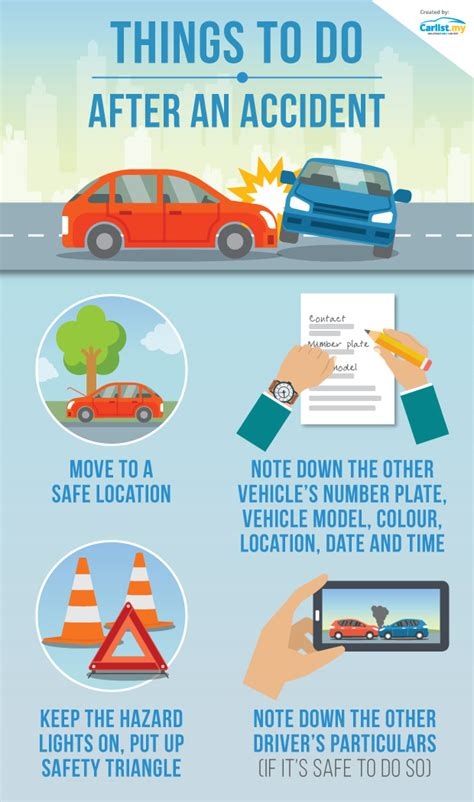 In A Car Accident. Check Out These Helpful Tools