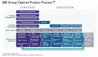 rise of the saas product manager part 2 compelling
