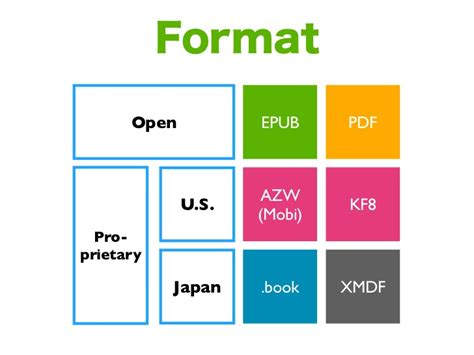 format epub et kobo いいパブッ はじめてのepub 3