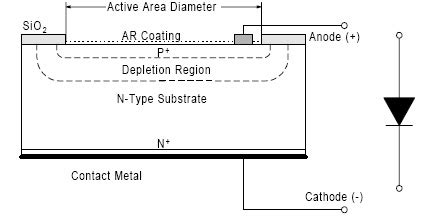 diode and its applications engineering projects photo diode and its applications