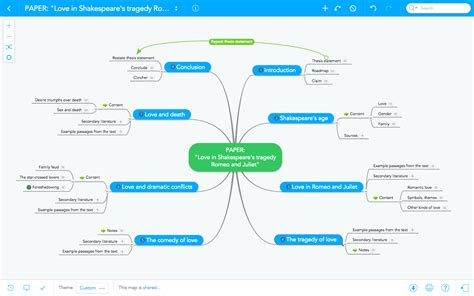 how to your to be a show how to teach mind mapping to students focus