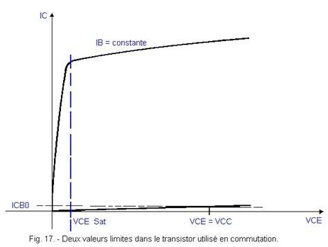 li transistor ou modelisation transistor li courant 28 images fonctionnement du transistor bipolaire en r 233 gime satur