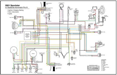 12v switch panel wiring diagram and z3 keyless push start copy jpg new with 12v wiring diagram best of harley turn signal wiring diagram diagram diagram