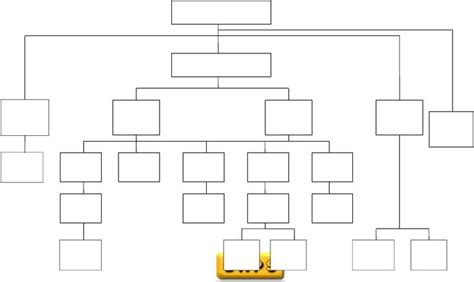 Organizational Flow Chart Template Free flowchart templates for word chart template