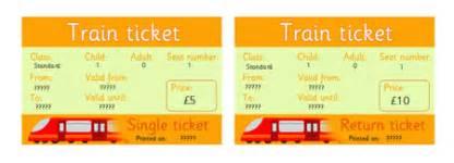 editable rail tickets eyfs ks1 role play free early