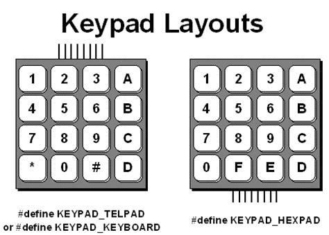 keyboard layout hex codes ece 476 keypad library
