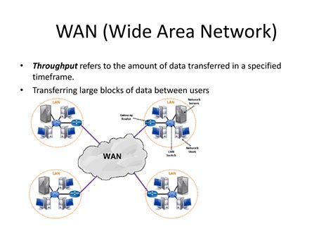 what does network layout mean wide area network maps wiring diagrams wiring diagram